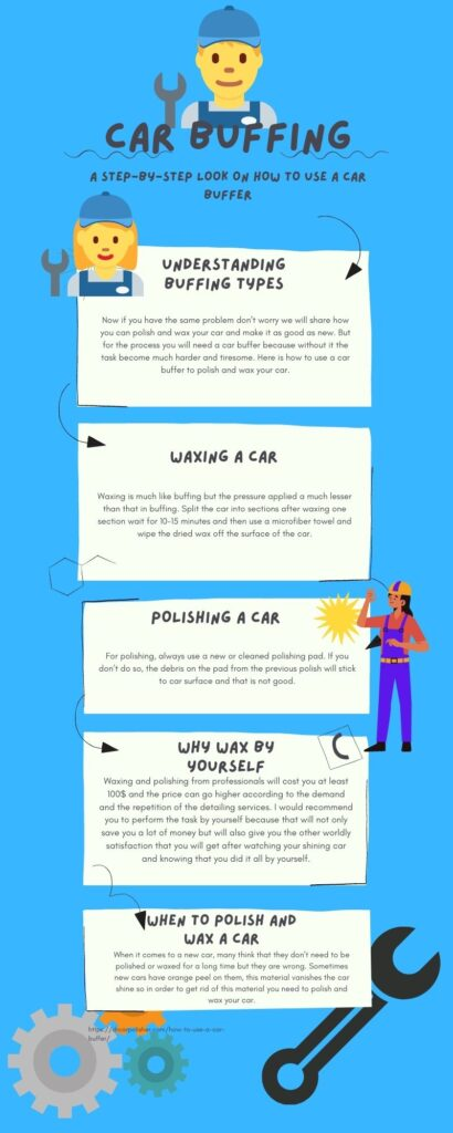 How to use car buffer inforgraphic
